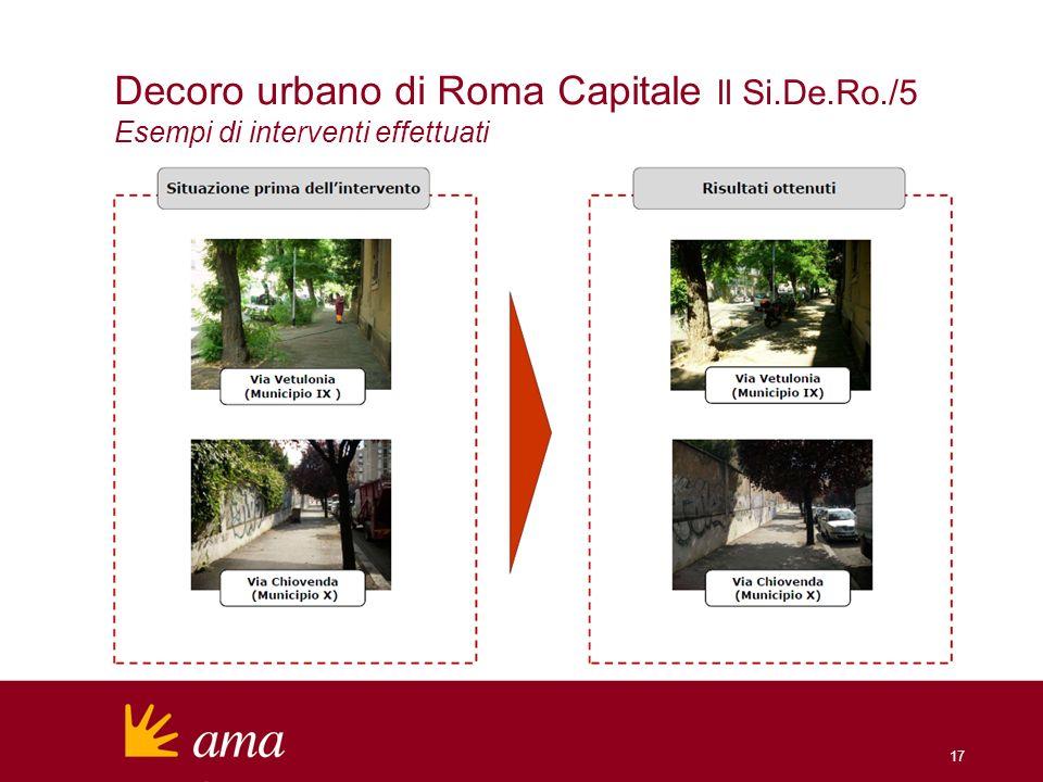 17 Decoro urbano di Roma Capitale ll Si.De.Ro./5 Esempi di interventi effettuati
