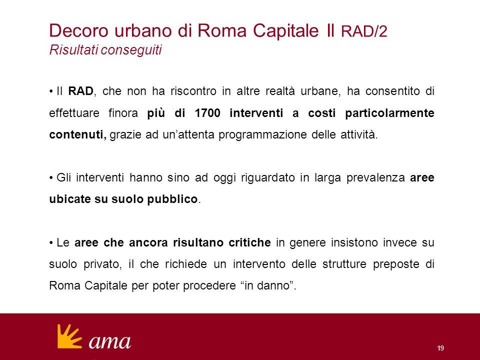 Decoro urbano di Roma Capitale Il RAD/2 Risultati conseguiti 19 Il RAD, che non ha riscontro in altre realtà urbane, ha consentito di effettuare finora più di 1700 interventi a costi particolarmente contenuti, grazie ad unattenta programmazione delle attività.