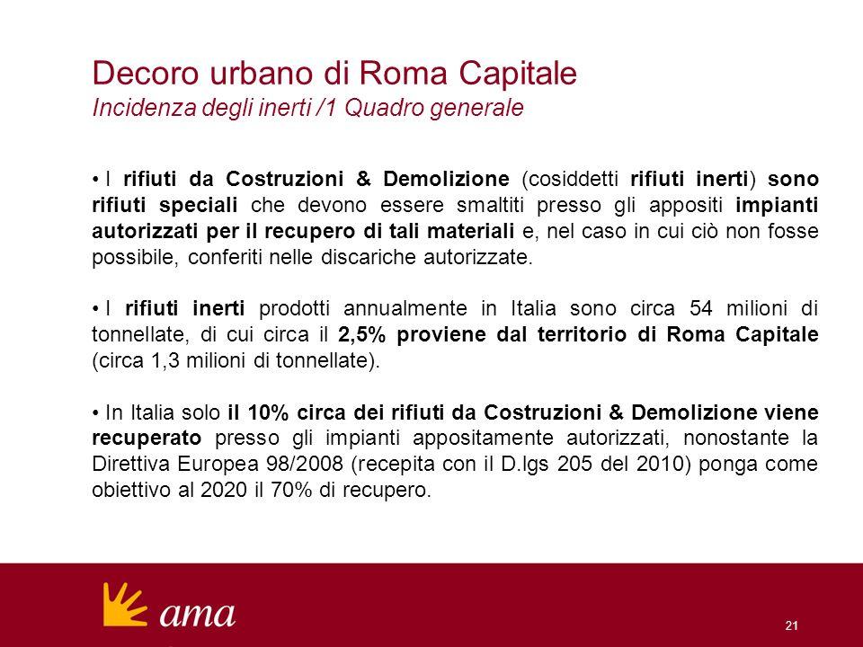 Decoro urbano di Roma Capitale Incidenza degli inerti /1 Quadro generale I rifiuti da Costruzioni & Demolizione (cosiddetti rifiuti inerti) sono rifiu
