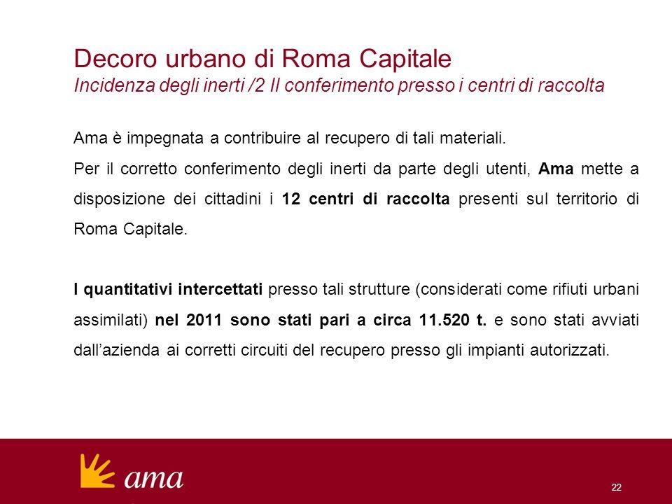 22 Decoro urbano di Roma Capitale Incidenza degli inerti /2 Il conferimento presso i centri di raccolta Ama è impegnata a contribuire al recupero di t