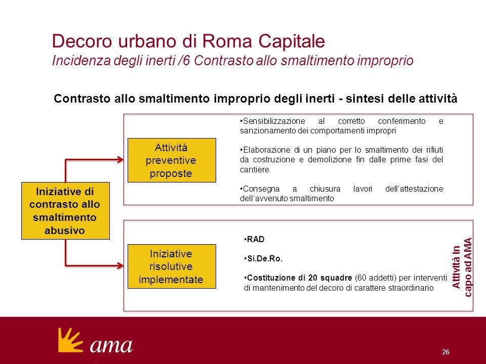 26 Contrasto allo smaltimento improprio degli inerti - sintesi delle attività Decoro urbano di Roma Capitale Incidenza degli inerti /6 Contrasto allo