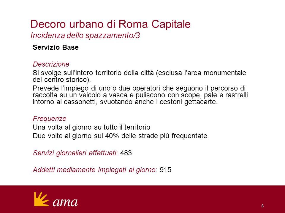 6 Decoro urbano di Roma Capitale Incidenza dello spazzamento/3 Servizio Base Descrizione Si svolge sullintero territorio della città (esclusa larea mo