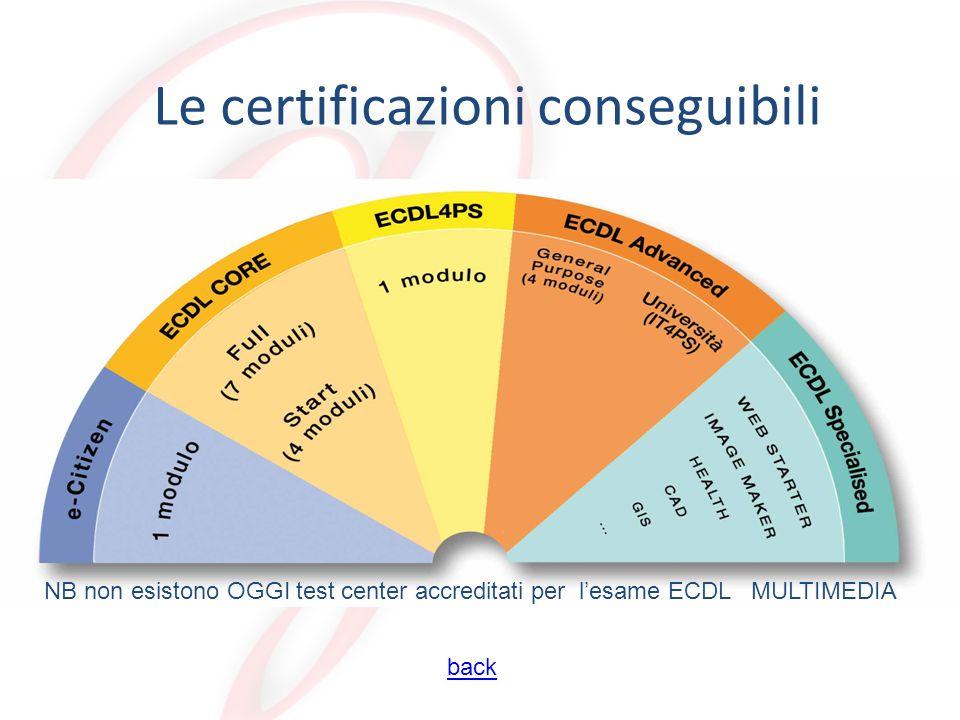 Le certificazioni conseguibili back NB non esistono OGGI test center accreditati per lesame ECDL MULTIMEDIA