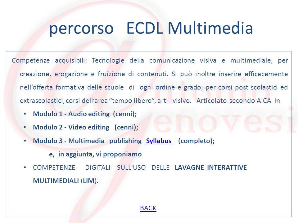 New media di AICA Web editing http://www.aicanet.it/aica/ecdl-new-media/ecdl-webediting/syllabus Image editing http://www.aicanet.it/aica/ecdl-new-media/ecdl-image-editing/syllabus Image editinghttp://www.aicanet.it/aica/ecdl-new-media/ecdl-image-editing/syllabus Image editing Multimedia Articolato in audio editing, video editing e multimedia publishing.