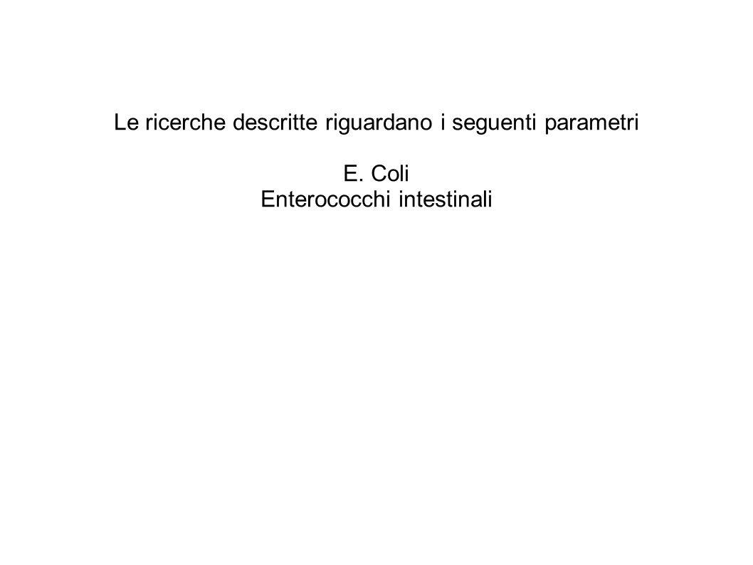 Le ricerche descritte riguardano i seguenti parametri E. Coli Enterococchi intestinali