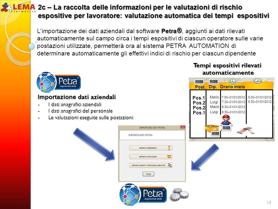 Importazione dati aziendali -I dati anagrafici aziendali -I dati anagrafici del personale -Le valutazioni eseguite sulle postazioni Petra ® Limportazi