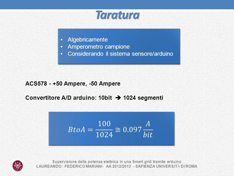 Taratura Supervisione della potenza elettrica in una Smart grid tramite arduino LAUREANDO : FEDERICO MARIANI- AA 2012/2013 - SAPIENZA UNIVERSITÀ DI RO