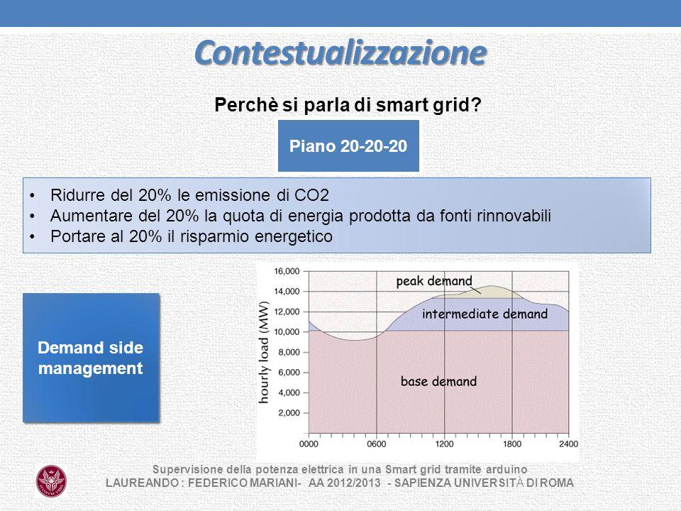 Contestualizzazione Supervisione della potenza elettrica in una Smart grid tramite arduino LAUREANDO : FEDERICO MARIANI- AA 2012/2013 - SAPIENZA UNIVE