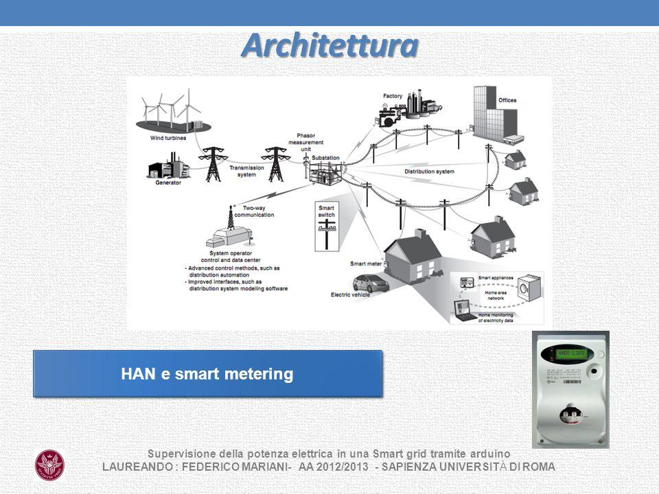 Architettura Supervisione della potenza elettrica in una Smart grid tramite arduino LAUREANDO : FEDERICO MARIANI- AA 2012/2013 - SAPIENZA UNIVERSITÀ D