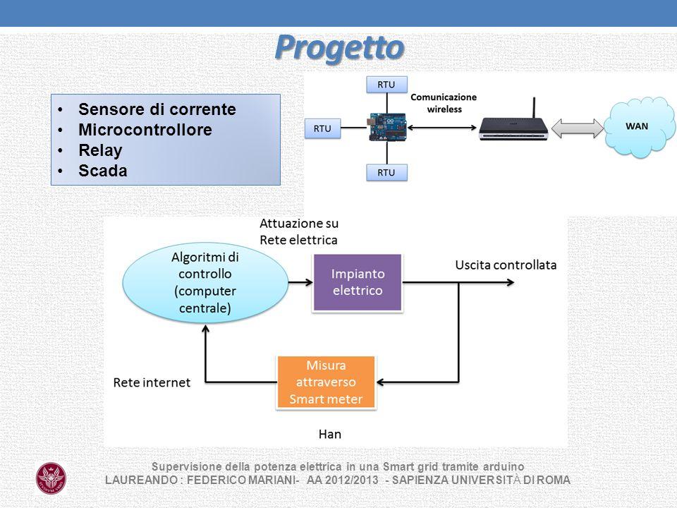 Progetto Supervisione della potenza elettrica in una Smart grid tramite arduino LAUREANDO : FEDERICO MARIANI- AA 2012/2013 - SAPIENZA UNIVERSITÀ DI RO