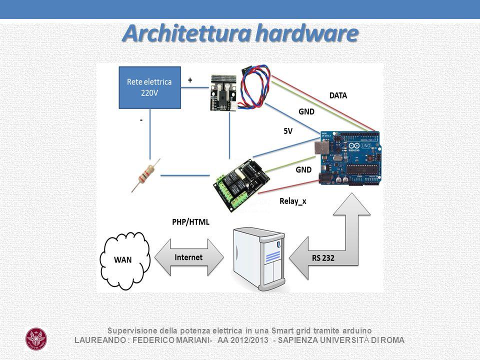 Architettura hardware Supervisione della potenza elettrica in una Smart grid tramite arduino LAUREANDO : FEDERICO MARIANI- AA 2012/2013 - SAPIENZA UNI