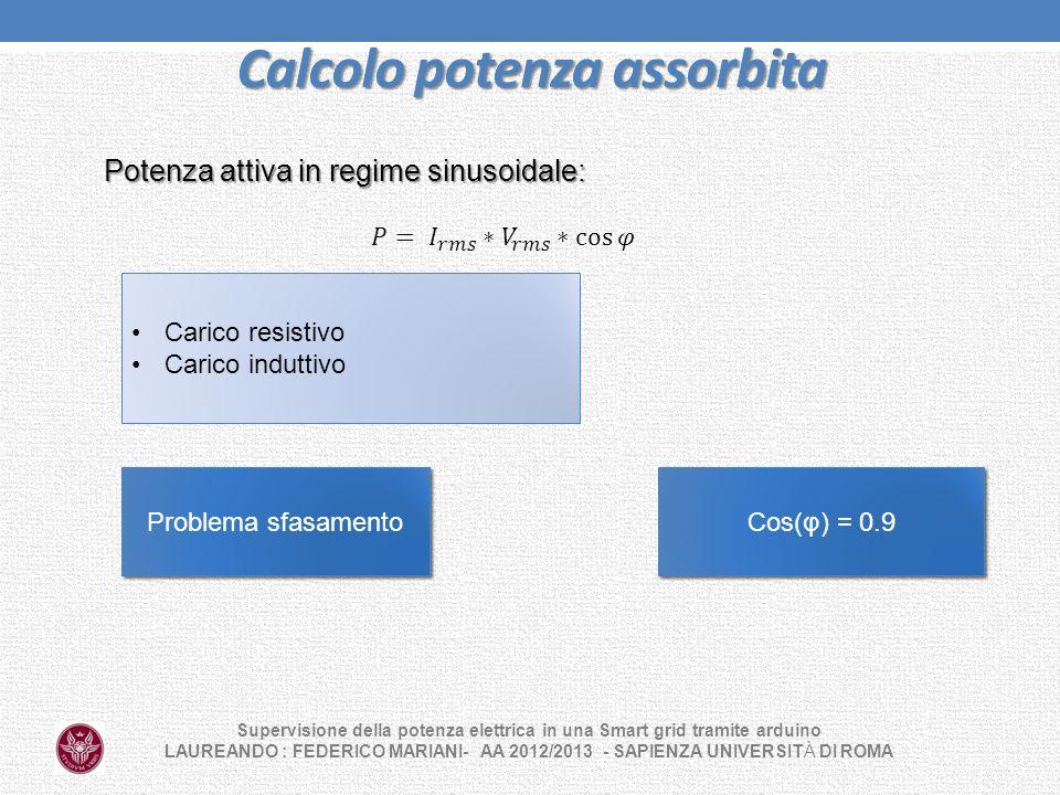 Calcolo potenza assorbita Supervisione della potenza elettrica in una Smart grid tramite arduino LAUREANDO : FEDERICO MARIANI- AA 2012/2013 - SAPIENZA