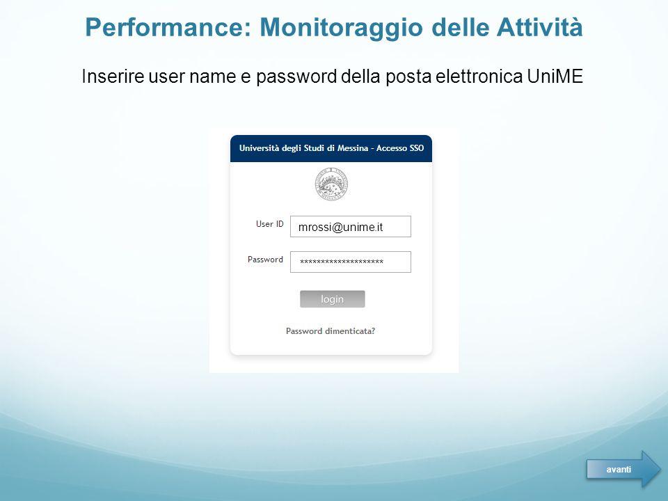 Performance: Monitoraggio delle Attività avanti Inserire user name e password della posta elettronica UniME mrossi@unime.it ********************