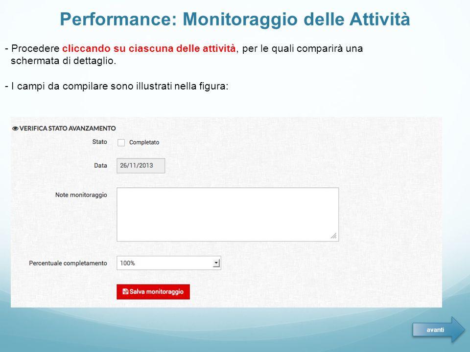 Performance: Monitoraggio delle Attività - Procedere cliccando su ciascuna delle attività, per le quali comparirà una schermata di dettaglio.