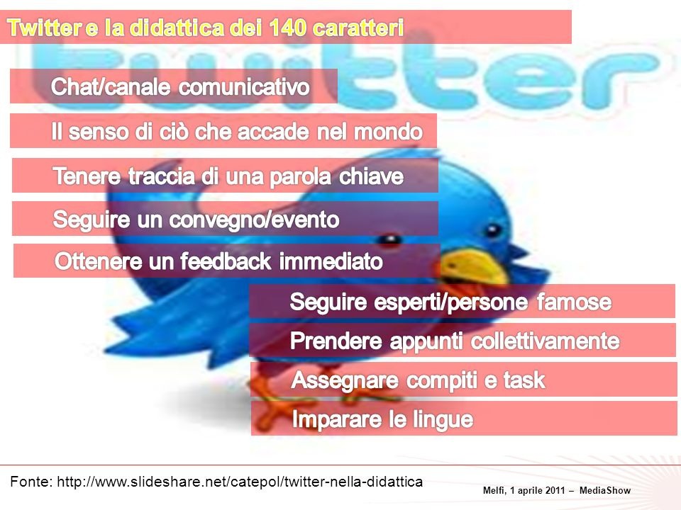 Melfi, 1 aprile 2011 – MediaShow 38 Fonte: http://www.slideshare.net/catepol/twitter-nella-didattica