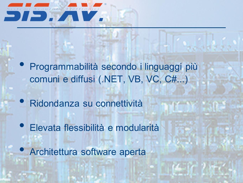 Programmabilità secondo i linguaggi più comuni e diffusi (.NET, VB, VC, C#...) Ridondanza su connettività Elevata flessibilità e modularità Architettu