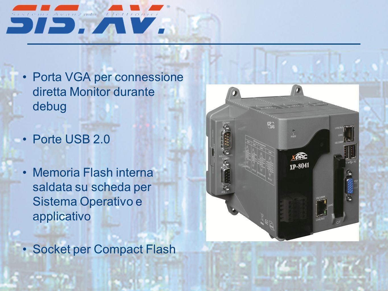 Porta VGA per connessione diretta Monitor durante debug Porte USB 2.0 Memoria Flash interna saldata su scheda per Sistema Operativo e applicativo Socket per Compact Flash