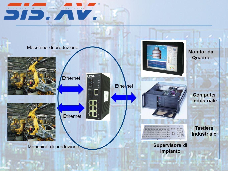 Macchine di produzione Monitor da Quadro Computer industriale Supervisore di Impianto Ethernet Tastiera industriale
