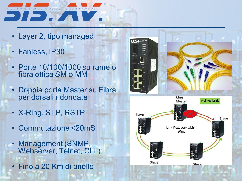 Layer 2, tipo managed Fanless, IP30 Porte 10/100/1000 su rame o fibra ottica SM o MM Doppia porta Master su Fibra per dorsali ridondate X-Ring, STP, R
