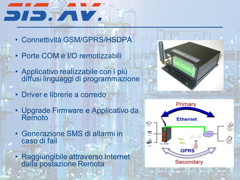 Connettività GSM/GPRS/HSDPA Porte COM e I/O remotizzabili Applicativo realizzabile con i più diffusi linguaggi di programmazione Driver e librerie a c