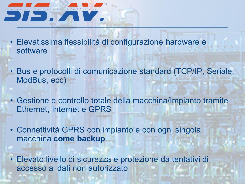 Elevatissima flessibilità di configurazione hardware e software Bus e protocolli di comunicazione standard (TCP/IP, Seriale, ModBus, ecc) Gestione e c