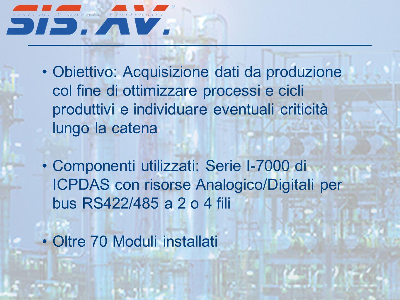 Obiettivo: Acquisizione dati da produzione col fine di ottimizzare processi e cicli produttivi e individuare eventuali criticità lungo la catena Compo