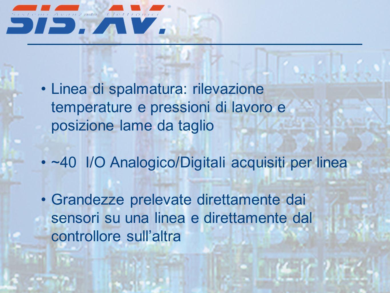 Linea di spalmatura: rilevazione temperature e pressioni di lavoro e posizione lame da taglio ~40 I/O Analogico/Digitali acquisiti per linea Grandezze