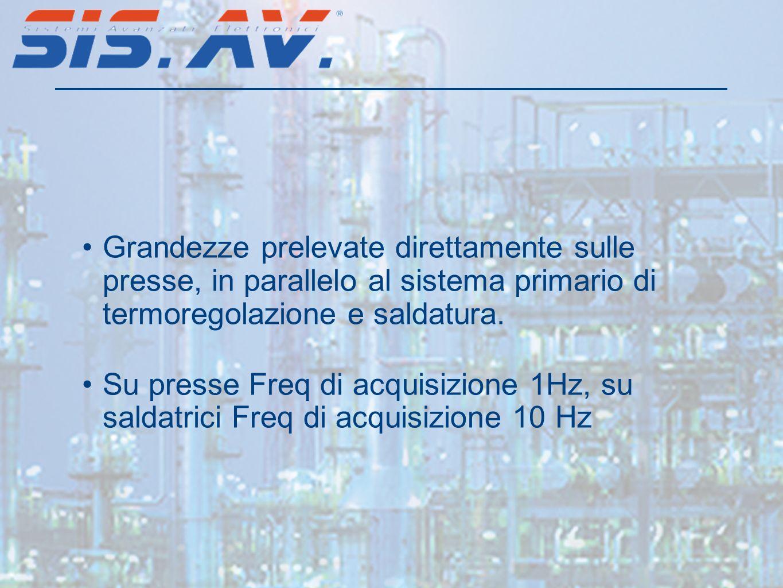 Grandezze prelevate direttamente sulle presse, in parallelo al sistema primario di termoregolazione e saldatura. Su presse Freq di acquisizione 1Hz, s