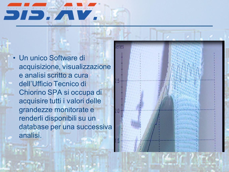 Un unico Software di acquisizione, visualizzazione e analisi scritto a cura dellUfficio Tecnico di Chiorino SPA si occupa di acquisire tutti i valori delle grandezze monitorate e renderli disponibili su un database per una successiva analisi.