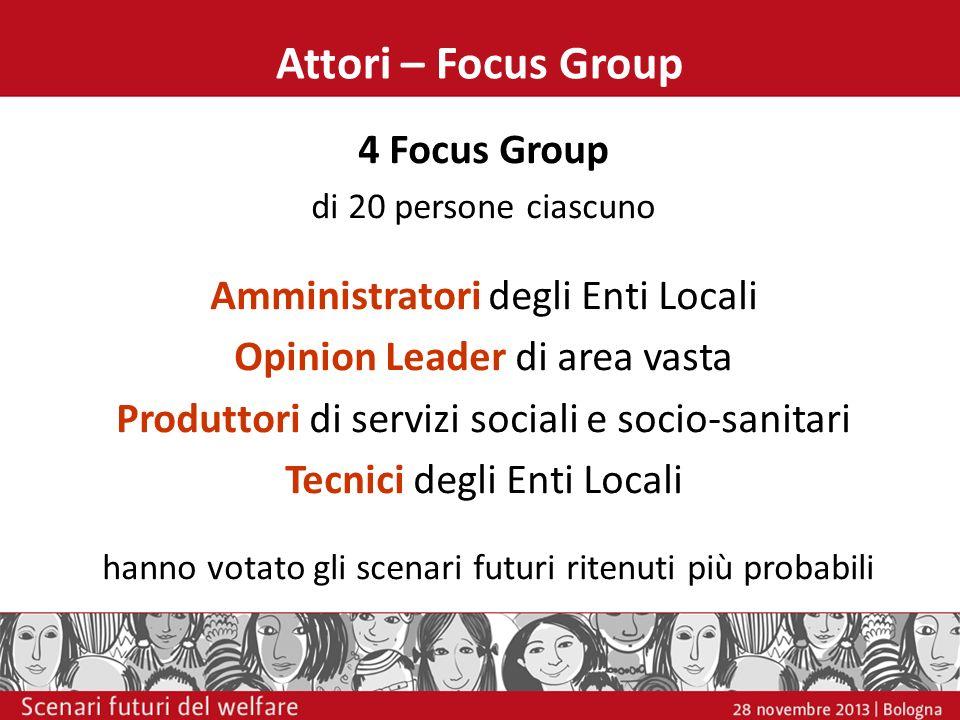 Attori – Focus Group 4 Focus Group di 20 persone ciascuno Amministratori degli Enti Locali Opinion Leader di area vasta Produttori di servizi sociali