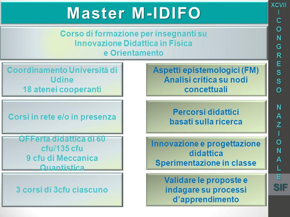 Master M-IDIFO Corso di formazione per insegnanti su Innovazione Didattica in Fisica e Orientamento Coordinamento Università di Udine 18 atenei cooper