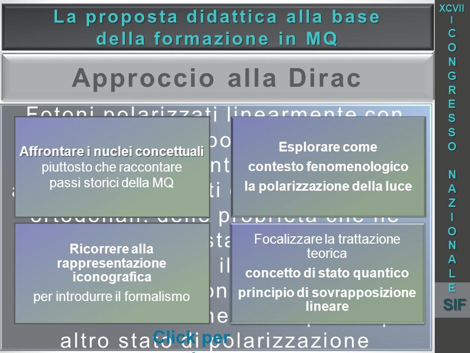 Le scelte di fondo Approccio alla Dirac Fotoni polarizzati linearmente con filtri polaroid, possono essere descritti quantisticamente associando, a st