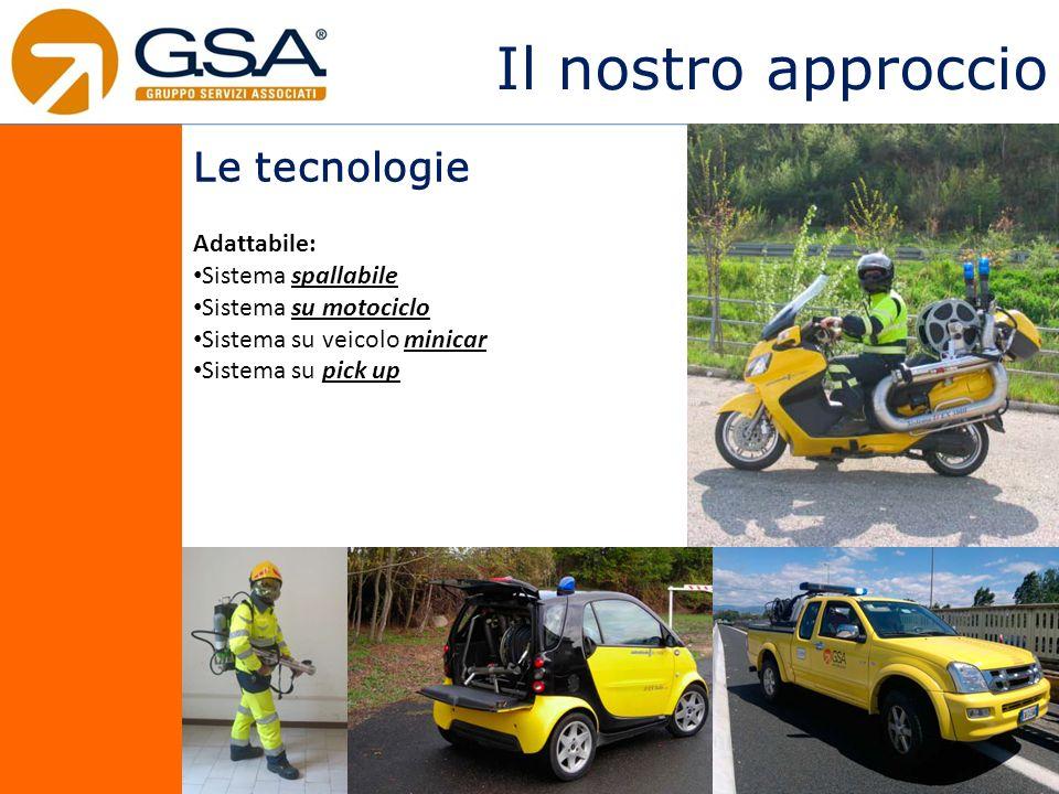 Il nostro approccio Le tecnologie Adattabile: Sistema spallabile Sistema su motociclo Sistema su veicolo minicar Sistema su pick up