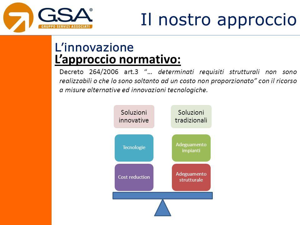 Il nostro approccio Linnovazione Lapproccio normativo: Soluzioni innovative Soluzioni tradizionali Adeguamento strutturale Adeguamento impianti Cost r