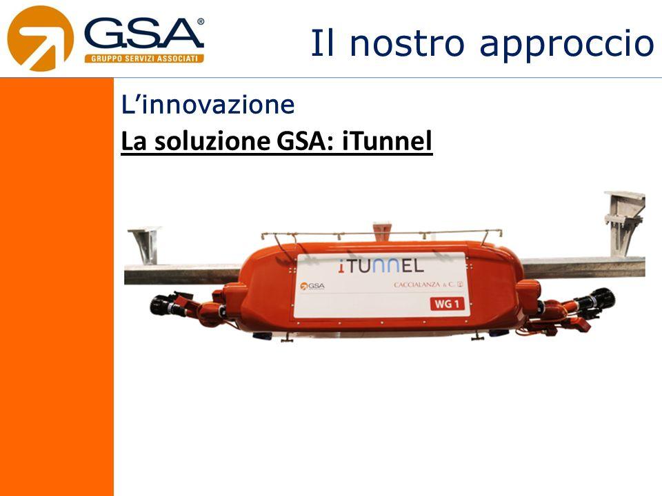 Il nostro approccio Linnovazione La soluzione GSA: iTunnel