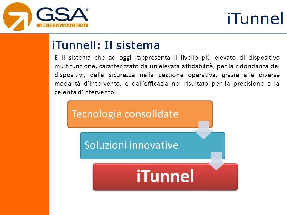 iTunnel iTunnell: Il sistema È il sistema che ad oggi rappresenta il livello più elevato di dispositivo multifunzione, caratterizzato da unelevata aff