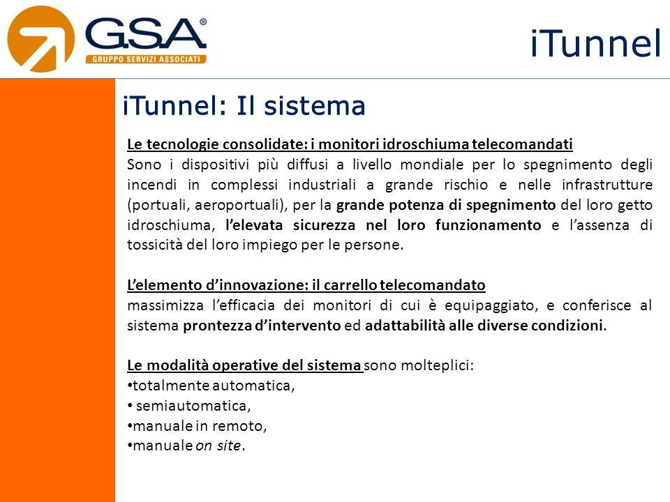 iTunnel: Il sistema Le tecnologie consolidate: i monitori idroschiuma telecomandati Sono i dispositivi più diffusi a livello mondiale per lo spegnimen