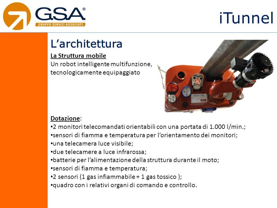 iTunnel Larchitettura La Struttura mobile Un robot intelligente multifunzione, tecnologicamente equipaggiato Dotazione: 2 monitori telecomandati orien