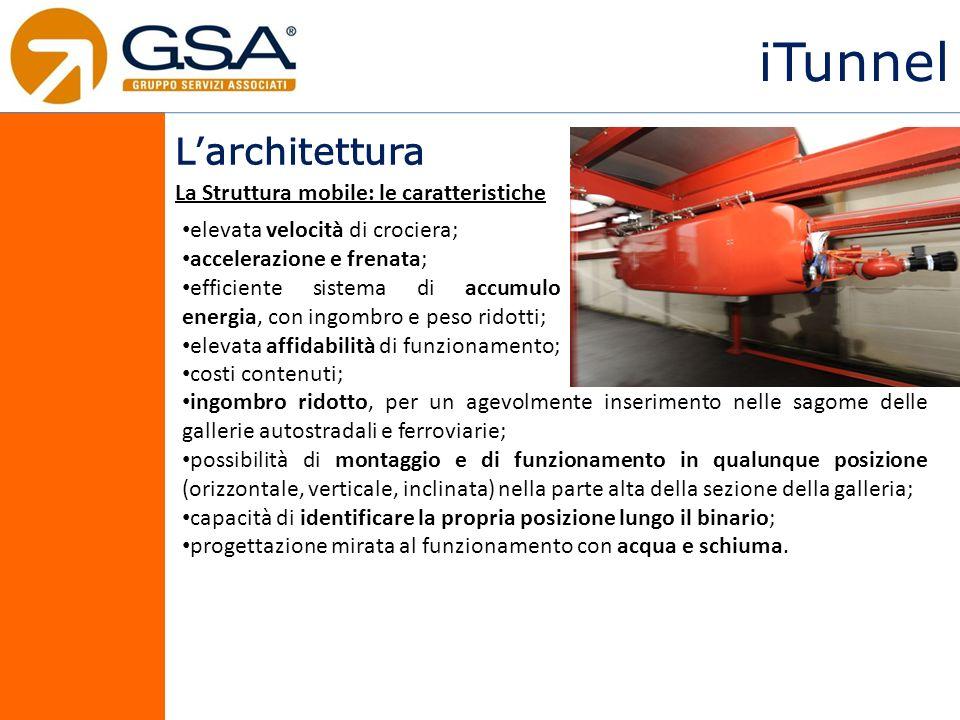 iTunnel Larchitettura La Struttura mobile: le caratteristiche ingombro ridotto, per un agevolmente inserimento nelle sagome delle gallerie autostradal