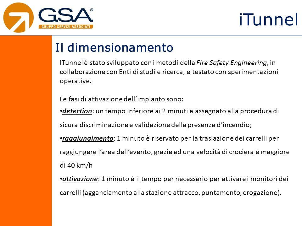 iTunnel Il dimensionamento ITunnel è stato sviluppato con i metodi della Fire Safety Engineering, in collaborazione con Enti di studi e ricerca, e tes