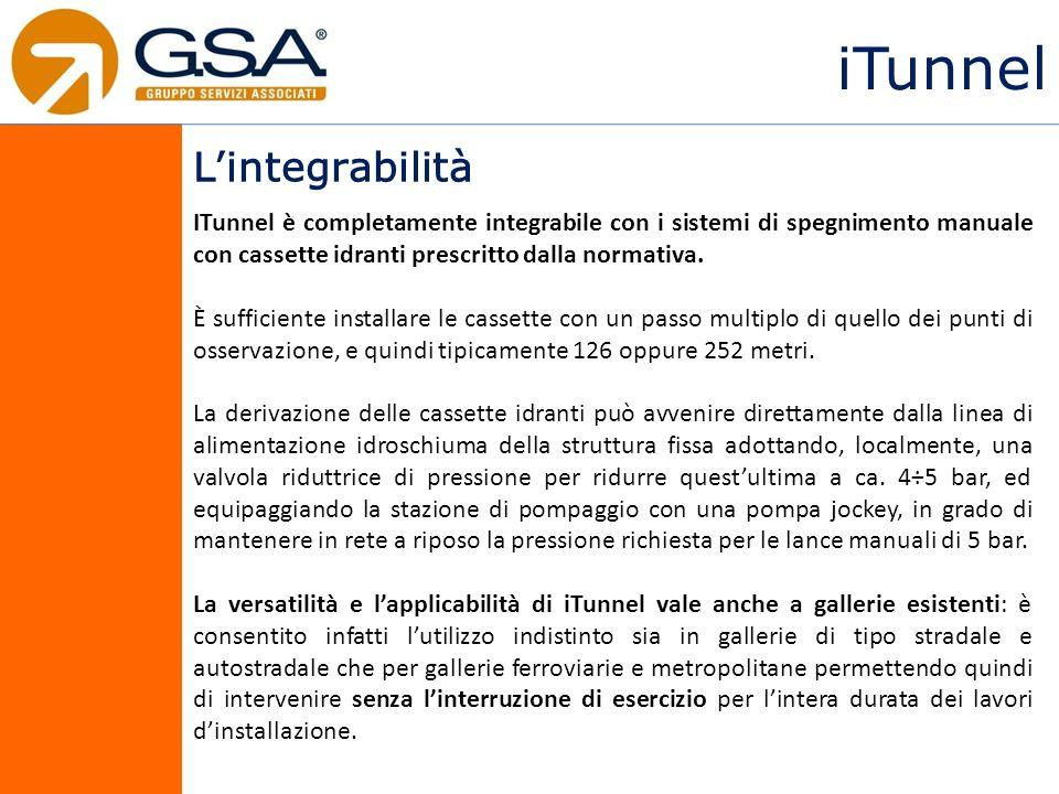 iTunnel Lintegrabilità ITunnel è completamente integrabile con i sistemi di spegnimento manuale con cassette idranti prescritto dalla normativa. È suf