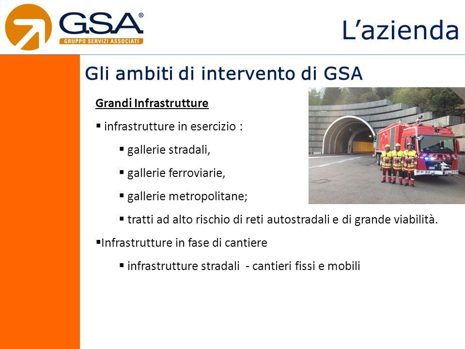 Lazienda Grandi Infrastrutture infrastrutture in esercizio : gallerie stradali, gallerie ferroviarie, gallerie metropolitane; tratti ad alto rischio di reti autostradali e di grande viabilità.