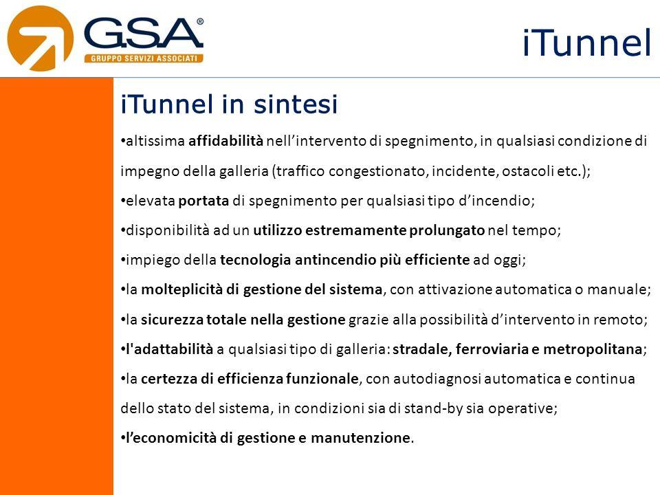 iTunnel iTunnel in sintesi altissima affidabilità nellintervento di spegnimento, in qualsiasi condizione di impegno della galleria (traffico congestio