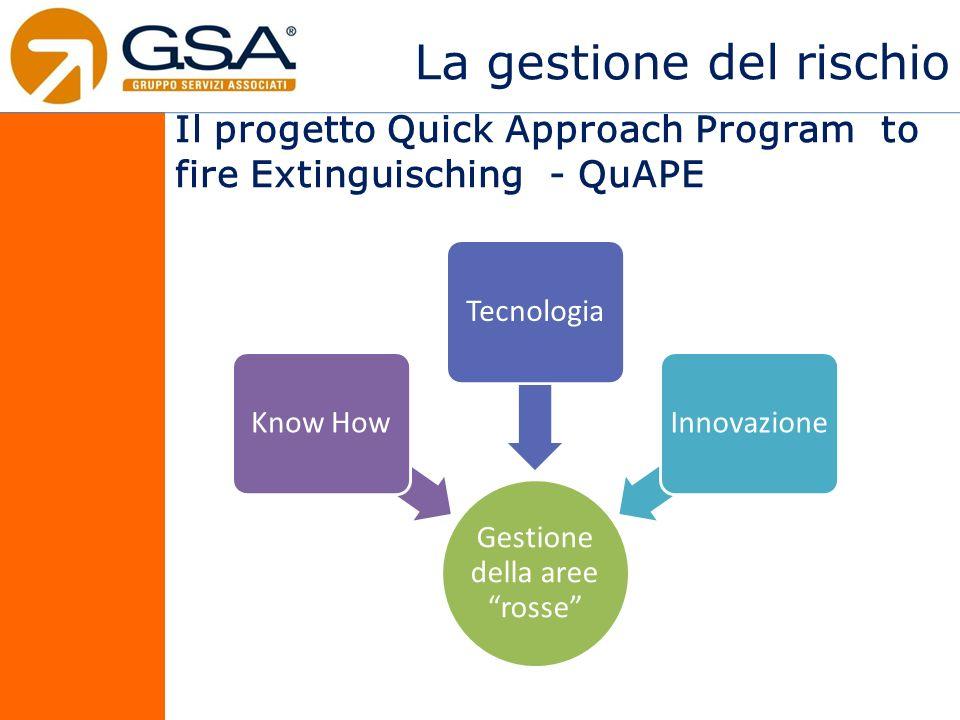 La gestione del rischio Il progetto Quick Approach Program to fire Extinguisching - QuAPE Gestione della aree rosse Know HowTecnologiaInnovazione