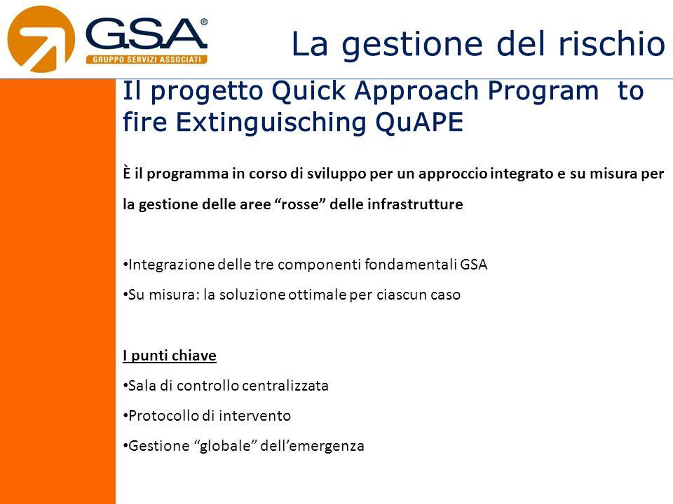 La gestione del rischio Il progetto Quick Approach Program to fire Extinguisching QuAPE È il programma in corso di sviluppo per un approccio integrato