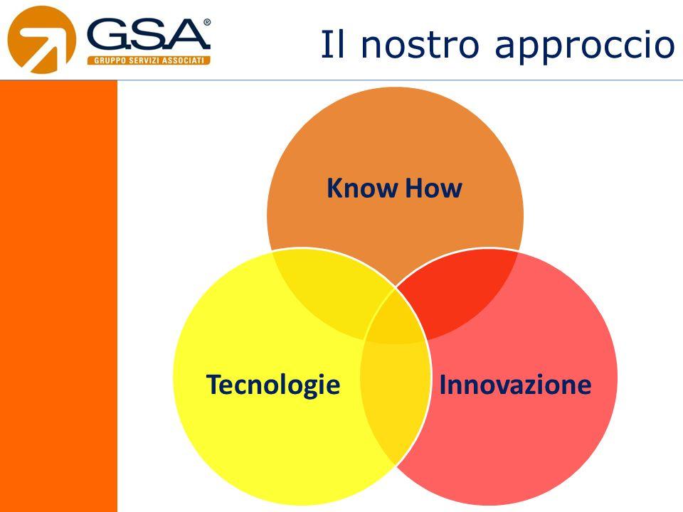 Il nostro approccio Know How InnovazioneTecnologie
