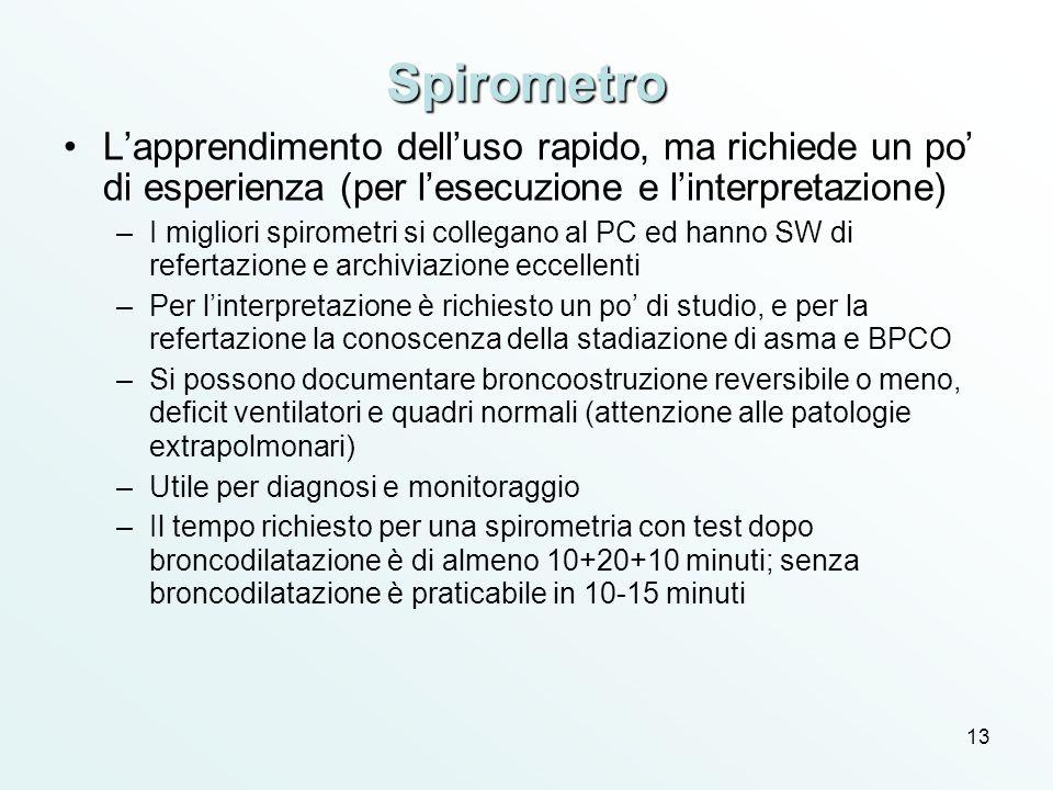 13 Spirometro Lapprendimento delluso rapido, ma richiede un po di esperienza (per lesecuzione e linterpretazione) –I migliori spirometri si collegano
