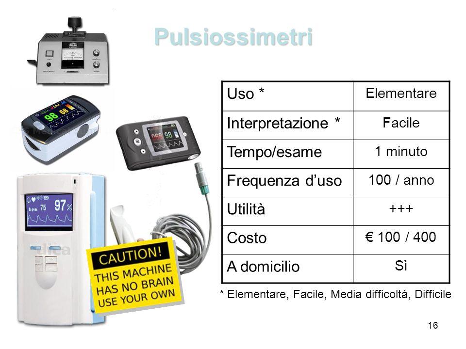 16 Pulsiossimetri Uso * Elementare Interpretazione * Facile Tempo/esame 1 minuto Frequenza duso 100 / anno Utilità +++ Costo 100 / 400 A domicilio Sì