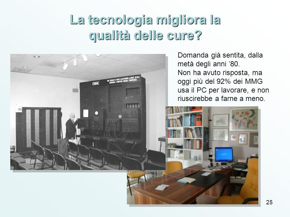 25 La tecnologia migliora la qualità delle cure? Domanda già sentita, dalla metà degli anni 80. Non ha avuto risposta, ma oggi più del 92% dei MMG usa