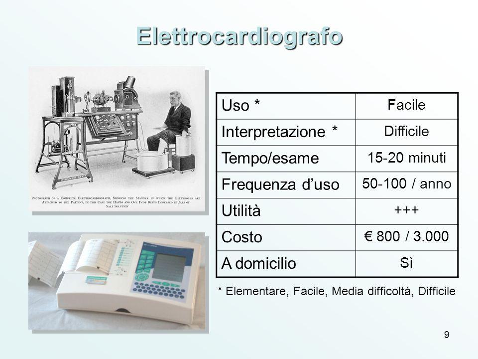 9 Elettrocardiografo Uso * Facile Interpretazione * Difficile Tempo/esame 15-20 minuti Frequenza duso 50-100 / anno Utilità +++ Costo 800 / 3.000 A do